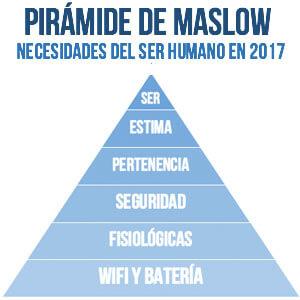 Pir谩mide de Maslow actualizada