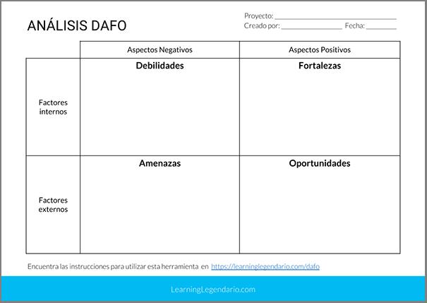 Plantilla PowerPoint Análisis DAFO