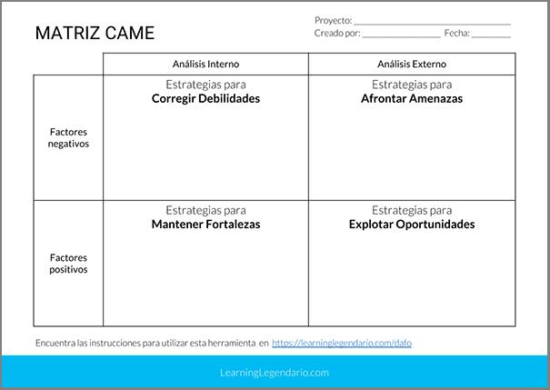 Plantilla Matriz CAME Powerpoint para creación de estrategias